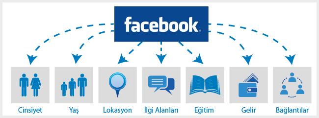facebook_reklam